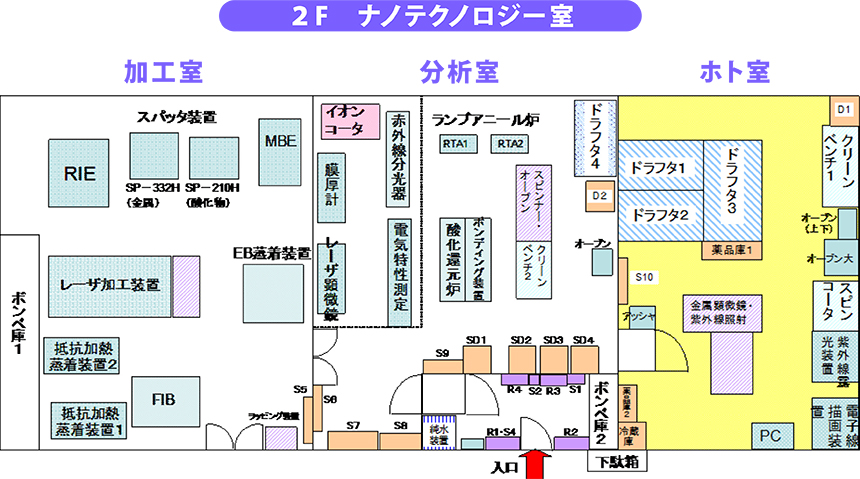 2F ナノテクノロジー室